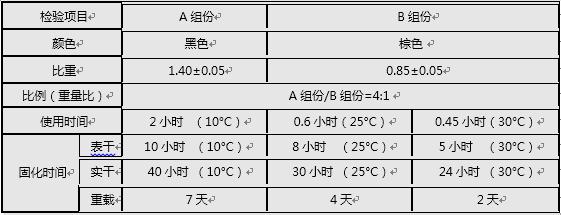 QQ截图20151209140903.png