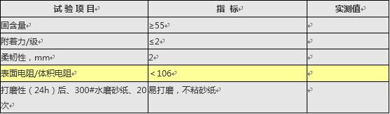 QQ截图20151209140913.png