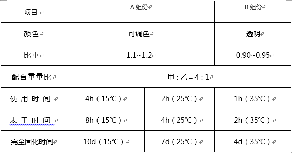 QQ截图20151209144303.png