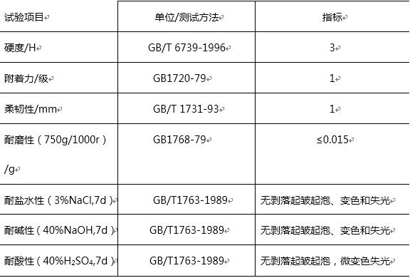 QQ截图20151209144324.png