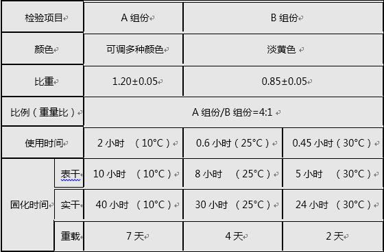 QQ截图20151209152334.png