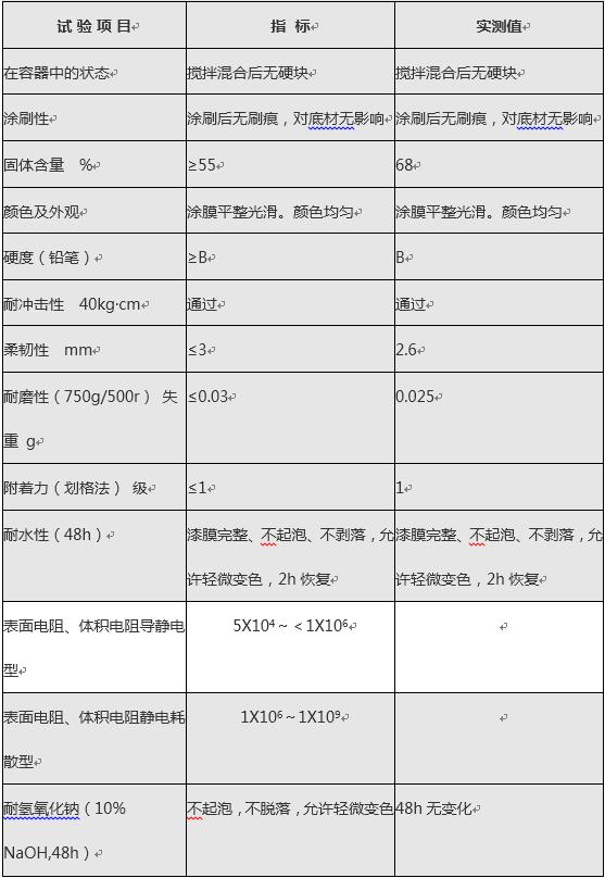 QQ截图20151209152350.png