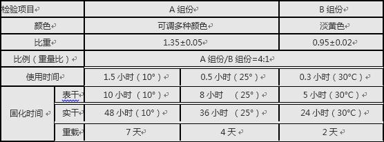 QQ截图20151209152733.png