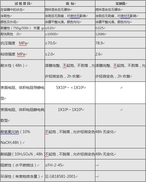 QQ截图20151209152803.png